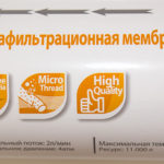 "Фильтр для пурифайеров Raifil UF 11"" вид 3"