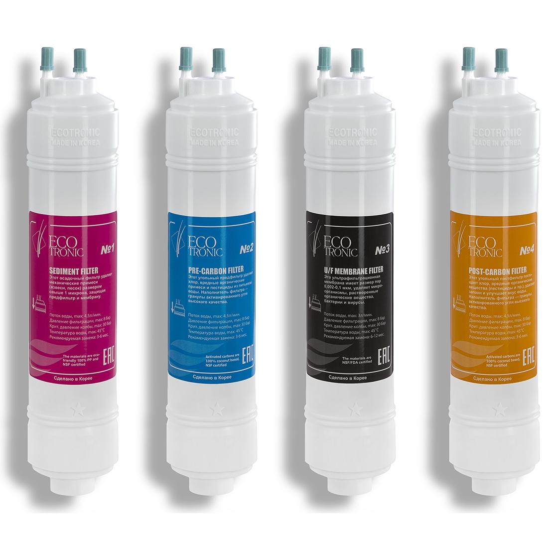 Комплект фильтров Ecotronic 12 UF